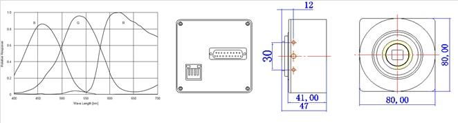 plc输出控制信号 自动功能 自动增益;自动曝光;自动白平衡及自动闪光
